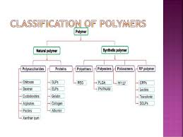 Polymers And Its Applications