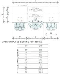 8 Seater Dining Table Dimensions
