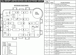 1999 ford ranger wiring diagram efcaviation com ford ranger starter solenoid problem at Ford Ranger Starter Wiring Diagram