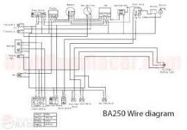 similiar chinese go kart wiring diagram keywords more chinese parts chinese atv wiring diagrams wd baja150