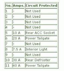 2005 acura mdx fuse box diagram 2005 image wiring acura mdx 2010 rear fuse box diagram acura auto wiring diagram on 2005 acura mdx fuse