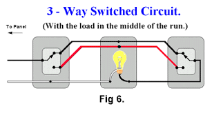 three way switch light in the middle electrical diy three way switch light in the middle electrical diy chatroom home improvement forum