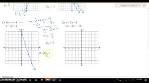 section 5 1 solving systems of equations by graphing