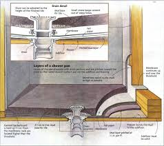 how to install a tile shower floor shower floor replace fiberglass shower pan with tile