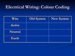 color code electrical wires facbooik com Wiring Color Coding color code electrical wires facbooik wiring color coding 1980 el camino