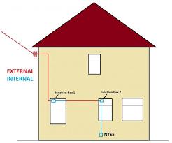 bt junction box wiring diagram bt image wiring diagram bt junction box diynot forums on bt junction box wiring diagram