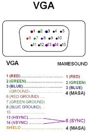 similiar obd2 diagram 15 pin vga keywords how can i connect the vga 15 pin super user