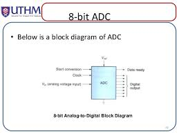 adc circuit diagram the wiring diagram 8 bit adc circuit diagram wiring diagram circuit diagram