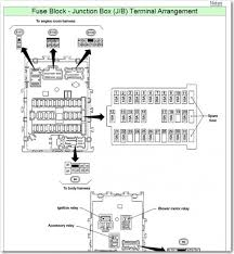 fuse box for 2001 nissan altima free download wiring diagrams nissan altima fuse box fuse box diagram 2005 nissan altima fuse box diagram 2014 nissan 2003 altima fuse diagram