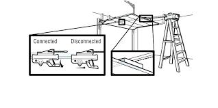 garage door trolley garage door trolley opener arm stuck closed