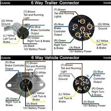7 to 6 way wiring diagram 7 wiring diagrams ford 7 pin trailer plug wiring diagram