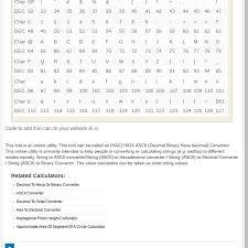 Ascii Binary Chart Mix String To Ascii Chart Ascii To Decimal Convertor