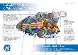 Ge Tech Support Offshore Wind Turbine Haliade 150 6mw Ge Renewable Energy
