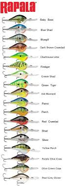 150 Best Fishing Lure Color Charts And Adds Images In 2019