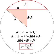 math behind the radius and arc length