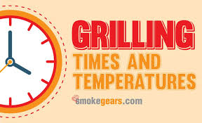 Grilling Time And Temperature Chart 2019 A Complete Bbq