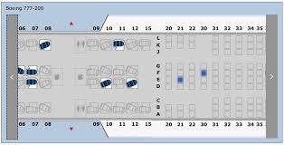 Review Uniteds New Premium Plus Seat On The 777 200