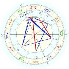 Alexei Czarevitch 1904 Astro Databank