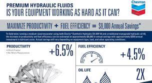 Chevron Hydraulic Oil Aw Chevron Lubricants Us