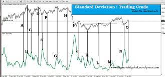 Standard Deviation Stock Market Charlie