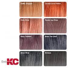 Keratin Colour Launches Spring Summer 17 18 Colour Cocktails