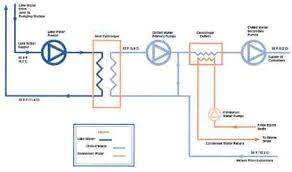 desert cooler wiring diagram desert image wiring water cooling wiring diagram water auto wiring diagram schematic on desert cooler wiring diagram