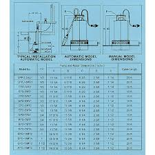 Submersible Pump Size Chart Stainless Steel Dewatering Pump