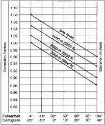 Crf230f Jetting Chart Jetting Advice Needed Colorado Crf150f L Crf230f L
