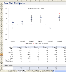 Free Box Plot Template Create A Box And Whisker Plot In Excel