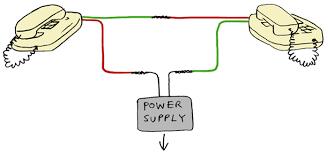 telephone intercom circuit diagram telephone image intercom connection diagram intercom auto wiring diagram schematic on telephone intercom circuit diagram