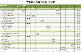 Sales Analysis Template Sales Excel Template Ninjaturtletechrepairsco 5