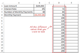 Data Analysis One Variable Data Table In Excel