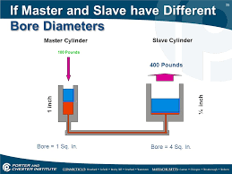 4 15 2017 Porter And Chester Institute Ppt Video Online