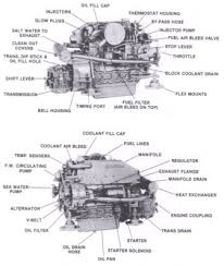 universal m 35 images and specifications universal diesel engine m 35 engine image copyright 2000 all rights reserved toad marine supply