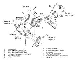2004 silverado power steering diagram wiring diagrams best 2004 silverado power steering diagram wiring diagram library 2005 silverado steering column diagram 2004 silverado power