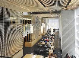 Endearing 40 College Interior Design Set Design Inspiration Of Stunning Best College For Interior Design