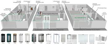 Bank Security Design Self Banking Area Security Solutions High Security