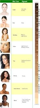 Brown Skin Tone Chart Blonde Hair Colors Online Charts Collection