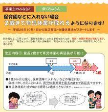 育児 介護 休業 法