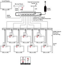 hdmi splitter wiring diagram wiring diagram schematic chdbt 1h7ce 1×8 hdmi to hdmi hdbaset splitter 24v poc and lan hdmi splitter walmart hdmi splitter wiring diagram