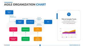 Chart Ideas For Powerpoint 040 Agile Organization Chart Org Template Ppt Ideas