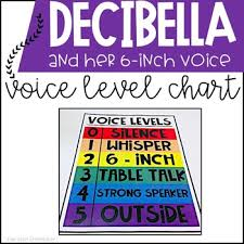 Decibella Voice Chart Decibella Voice Level Chart
