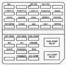 1996 cadillac deville fuse box diagram wire center \u2022 2003 Cadillac DeVille Fuse Box Diagram cadillac deville 1996 fuse box diagram auto genius rh autogenius info 2002 cadillac deville fuse box diagram 2003 cadillac deville fuse box diagram