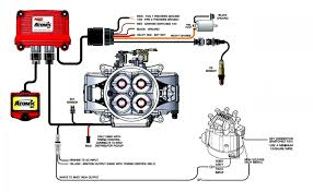 latest coil to distributor wiring diagram ignition schema online gm wonderful of coil to distributor wiring diagram 350 chevy hei ignition for diagrams alarm cars