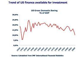 Зарабатывай на forex Инвестиционная политика сша atlasfx  Инвестиционная политика предприятия 3 страница 2