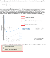 question the van deemter equation describes how the column conditions and flow rate affect the plate heigh