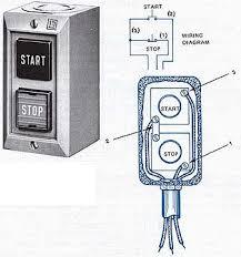3 wire start stop diagram facbooik com Start Stop Switch Wiring Diagram wiring diagram start stop motor control wiring diagram generac start stop switch wiring diagram