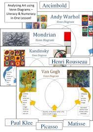 Artist Venn Diagram Save 58 16 Art Analysis Venn Diagrams A