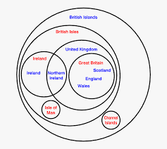 British Isles Venn Diagram File British Islands Venn Diagram Svg Wikimedia Commons
