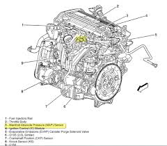 2 4 ecotec engine diagram data wiring diagram blog 2 4 ecotec engine diagram data wiring diagram blog 2003 ecotec engine diagram 2 2l ecotec